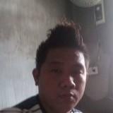 Jay Ar, 23  , Pasig City