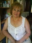 LYuDMIPA, 67, Kemerovo