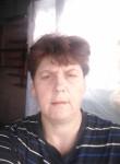Rik Morti, 47  , Tomsk