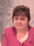 Valentina, 55  , Bezhanitsy