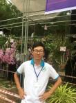 PhamNam, 30  , Bien Hoa