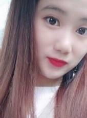 琳琳, 21, China, Chenzhou