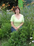 Людмила, 56  , Maladzyechna