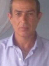 Rasim, 57, Azerbaijan, Lankaran