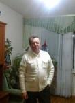 Viktor, 52  , Kosice