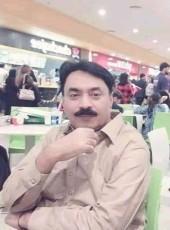 Sajjad Ahmed, 41, Pakistan, Karachi