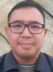 rudi, 47, Indonesia, South Tangerang