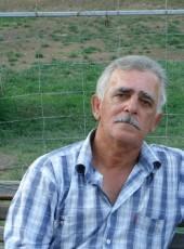 aleksandr, 63, Georgia, Tbilisi