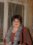 Evgeniya, 66  , Partizansk