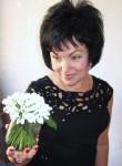 Viktoriya, 54  , Rostov