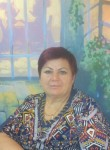 pyshka, 57  , Chelyabinsk