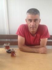 ragıb, 21, Syria, Aleppo