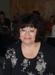 Наталья, 62  , Snizhne