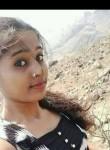 Manish, 18  , Ahmedabad