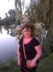 Lyudmila, 57, Kiev