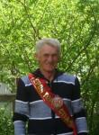 Aleksandr Lebedkin, 65  , Belogorsk (Amur)