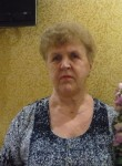 natasha, 66  , Kalach-na-Donu