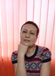 Джамиля, 44 года, Киров (Кировская обл.)