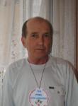 fomichev195