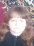 kuznetsova1r