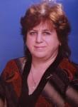 valyushka, 63, Sharya