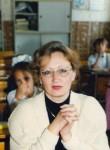 irina, 61, Luhansk