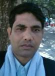 palash biswas, 39  , Dhaka