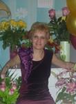 mila, 57, Saratov