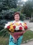 Светлана , 46  , Pryluky