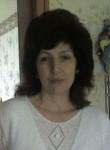 Manushak, 62  , Krasnodar