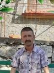 Bardhi, 18, Tirana