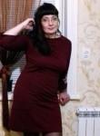 Viktoiiya, 46, Cherkasy