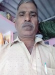 Narsimhayadav, 46  , Kukatpalli