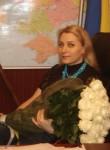 MiLa, 48, Odessa