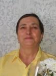 Rotari Ecaterina, 61  , Chisinau