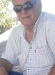 eliabbasoglu, 58  , Baku
