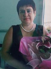 Lyudmila, 55, Russia, Berezanskaya