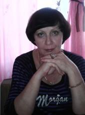 ๑۩۞۩๑Olga, 62, Uzbekistan, Fergana