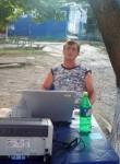 Aleksandr, 47  , Novokubansk