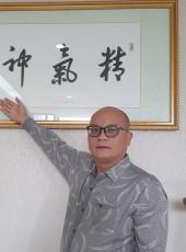 人性趋势是自由, 39, China, Chongqing
