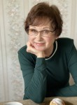 Yuliya, 65, Moscow