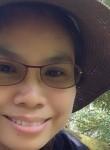 จีจี้จี้, 40  , Bangkok