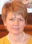Elena, 52, Tyumen