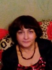 Мила, 62, Россия, Владивосток