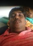 Gzjavcczkkwvvwo1, 45  , Bangalore
