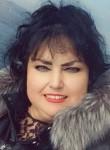 Elena, 52  , Burgas