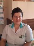 mashunea, 29, Chisinau