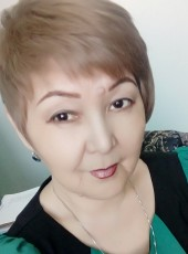 Bibazhar, 59, Kazakhstan, Baykonyr