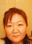 Ludmila , 45  , Seoul