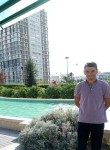Arif, 25, Ankara